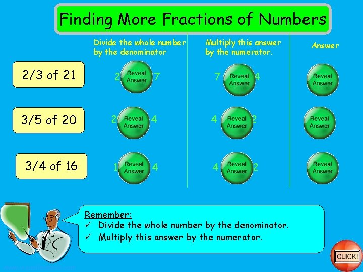Finding More Fractions of Numbers Divide the whole number by the denominator Multiply this