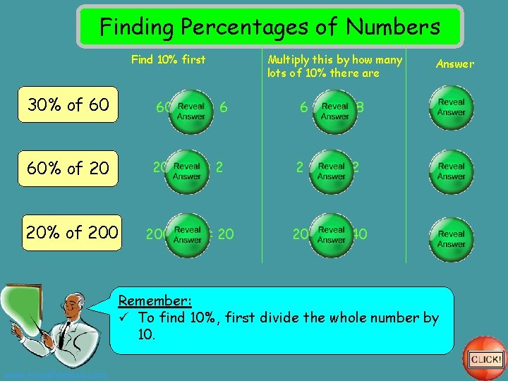 Finding Percentages of Numbers Find 10% first Multiply this by how many lots of