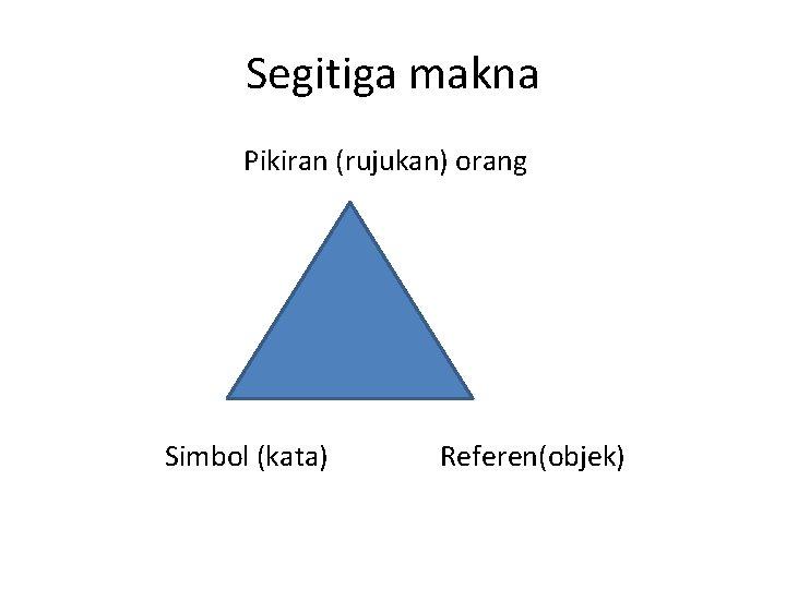 Segitiga makna Pikiran (rujukan) orang Simbol (kata) Referen(objek)