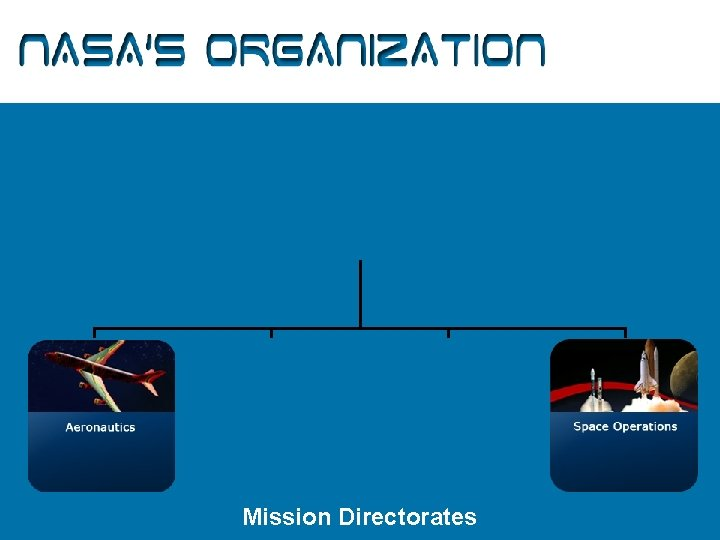 NASA's Organization Mission Directorates