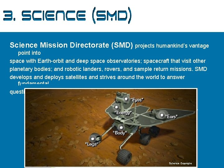 3. Science (SMD) Science Mission Directorate (SMD) projects humankind's vantage point into space with