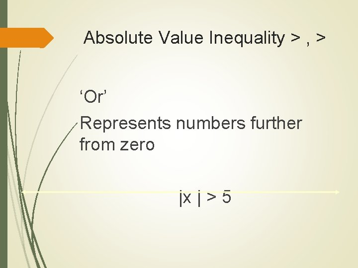Absolute Value Inequality > , > 'Or' Represents numbers further from zero |x |