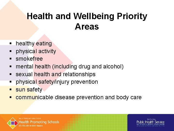 Health and Wellbeing Priority Areas healthy eating physical activity smokefree mental health (including drug