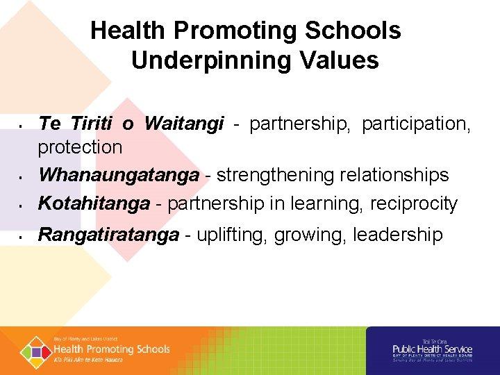 Health Promoting Schools Underpinning Values Te Tiriti o Waitangi - partnership, participation, protection Whanaungatanga
