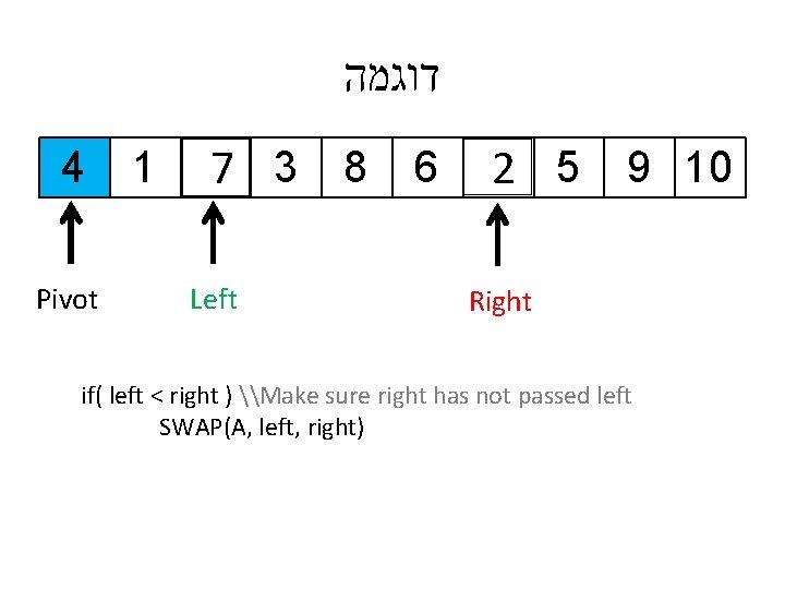 דוגמה 4 Pivot 1 7 3 8 6 Left 2 5 9 10