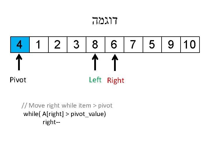דוגמה 4 Pivot 1 2 3 8 6 Left Right // Move right