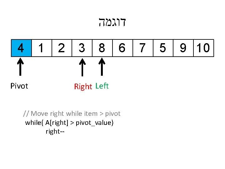 דוגמה 4 Pivot 1 2 3 8 6 Right Left // Move right