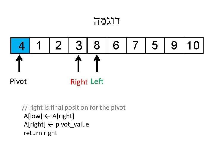 דוגמה 4 1 2 Pivot 3 8 6 7 5 9 10 Right