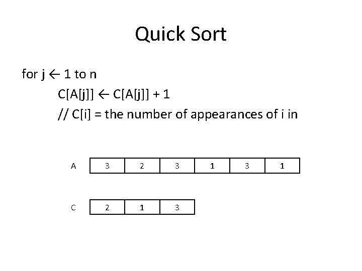 Quick Sort for j ← 1 to n C[A[j]] ← C[A[j]] + 1 //