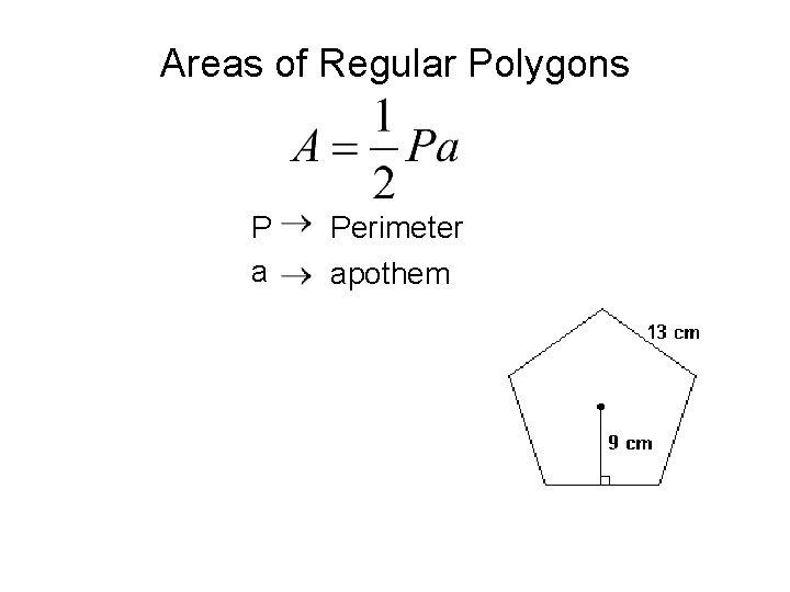 Areas of Regular Polygons P a Perimeter apothem