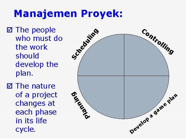 Manajemen Proyek: g du lin nt ro lli Sc he ng a l P