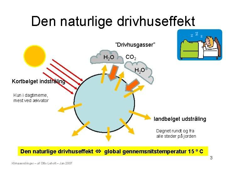 """Den naturlige drivhuseffekt """"Drivhusgasser"""" H 2 O CO 2 H 2 O Kortbølget indstråling"""