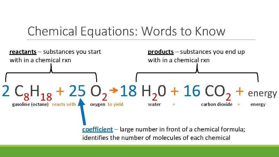 Chemical Equations: Words to Know reactants – substances you start with in a chemical