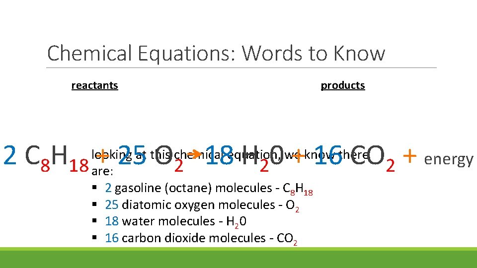 Chemical Equations: Words to Know reactants products at this chemical equation, we know there