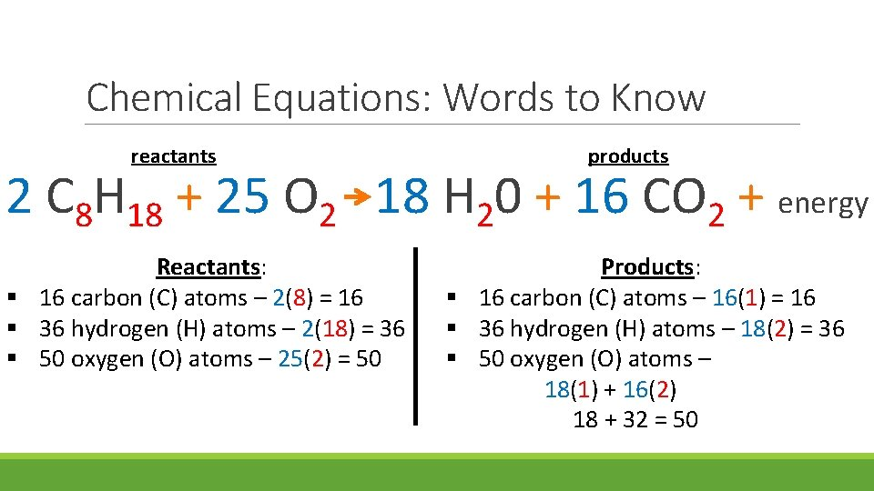 Chemical Equations: Words to Know reactants products 2 C 8 H 18 + 25