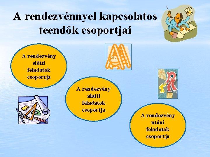 A rendezvénnyel kapcsolatos teendők csoportjai A rendezvény előtti feladatok csoportja A rendezvény alatti feladatok