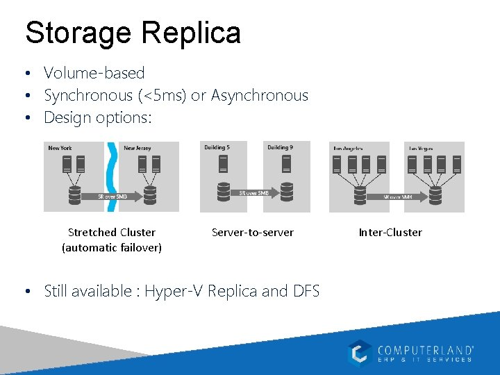 Storage Replica • Volume-based • Synchronous (<5 ms) or Asynchronous • Design options: Stretched
