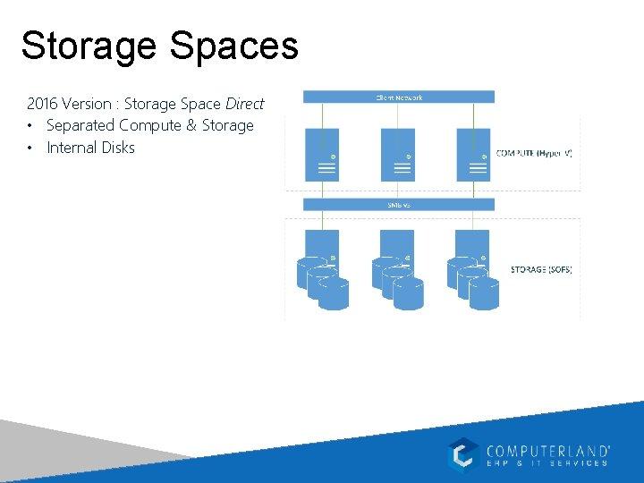 Storage Spaces 2016 Version : Storage Space Direct • Separated Compute & Storage •