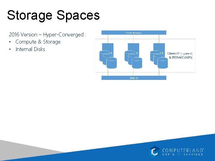 Storage Spaces 2016 Version – Hyper-Converged : • Compute & Storage • Internal Disks