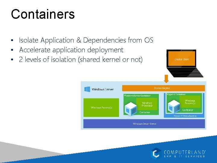 Containers • Isolate Application & Dependencies from OS • Accelerate application deployment • 2