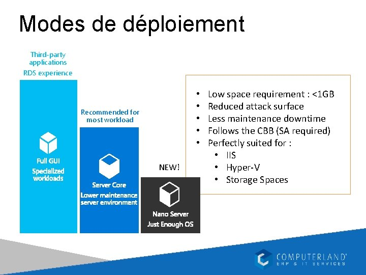 Modes de déploiement Third-party applications RDS experience • • • Recommended for most workload