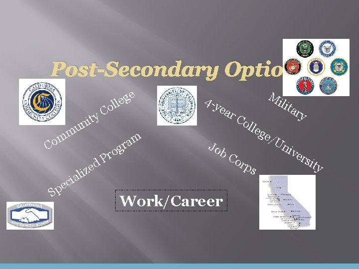 Post-Secondary Options m m Co y t i un Co am r g o