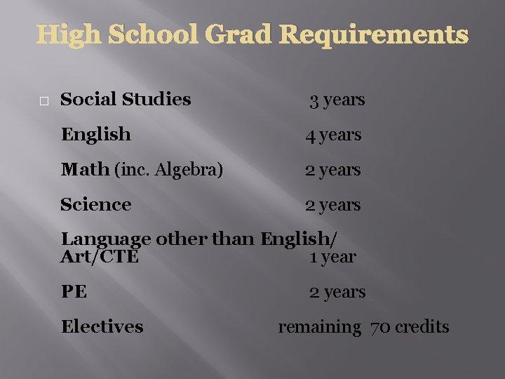 High School Grad Requirements � Social Studies 3 years English 4 years Math (inc.