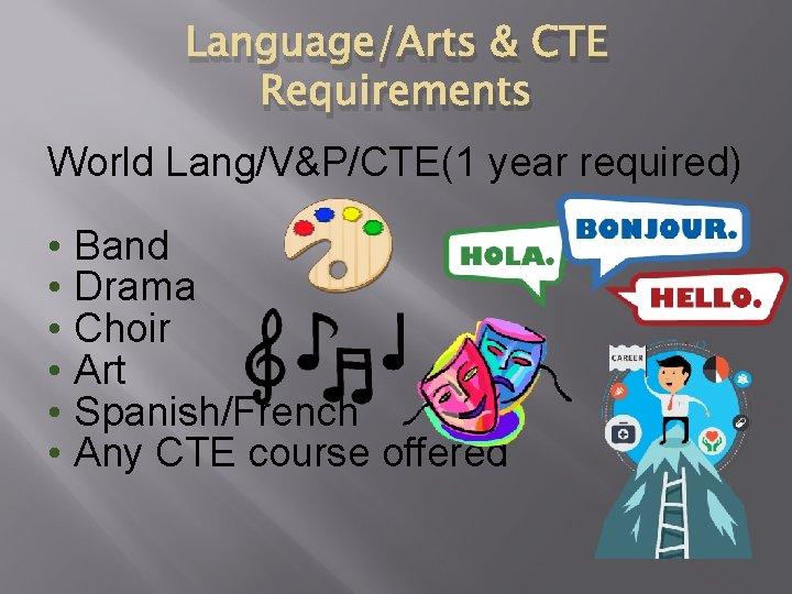 Language/Arts & CTE Requirements World Lang/V&P/CTE(1 year required) • Band • Drama • Choir