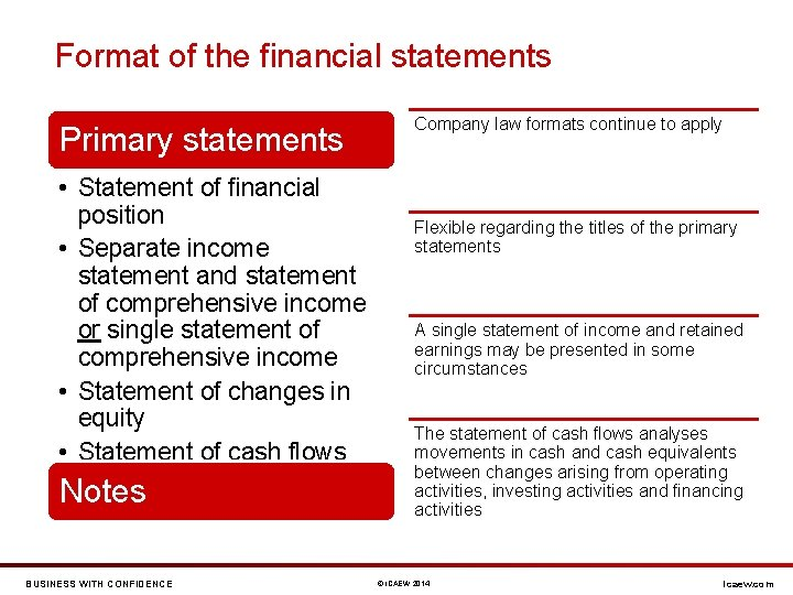 Format of the financial statements Primary statements • Statement of financial position • Separate
