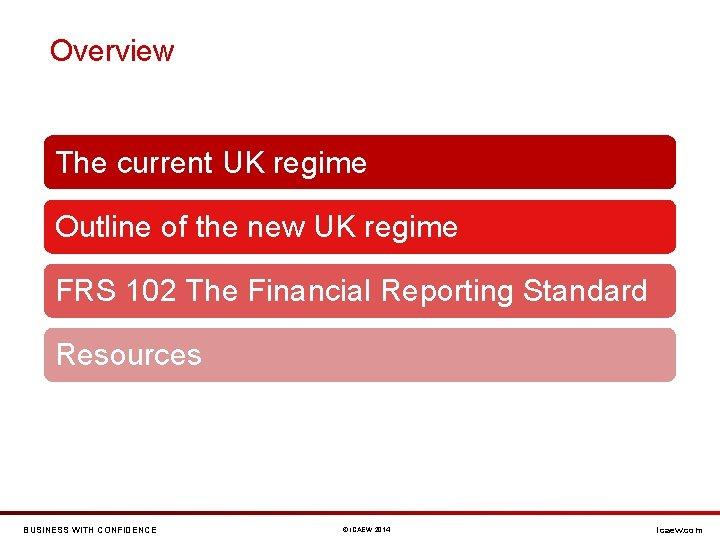 Overview The current UK regime Outline of the new UK regime FRS 102 The