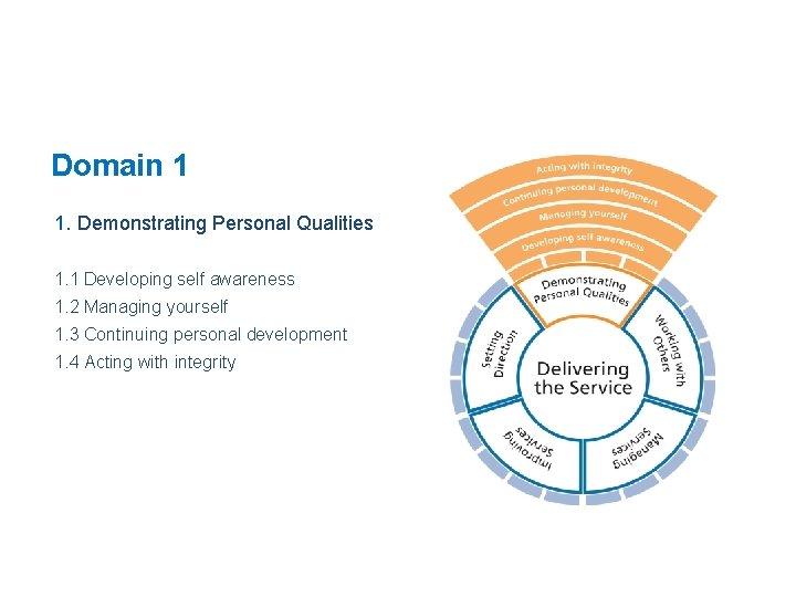 Domain 1 1. Demonstrating Personal Qualities 1. 1 Developing self awareness 1. 2 Managing