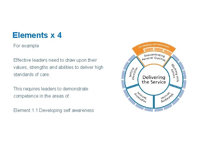 Elements x 4 For example Effective leaders need to draw upon their values, strengths