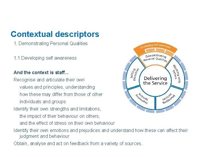 Contextual descriptors 1. Demonstrating Personal Qualities 1. 1 Developing self awareness And the context