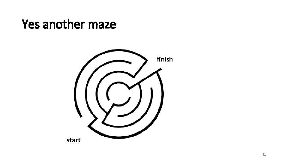 Yes another maze finish start 41
