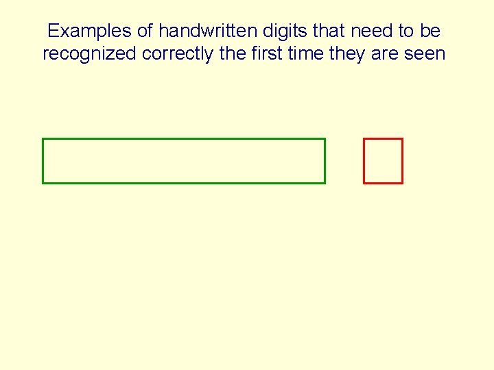 Examples of handwritten digits that need to be recognized correctly the first time they