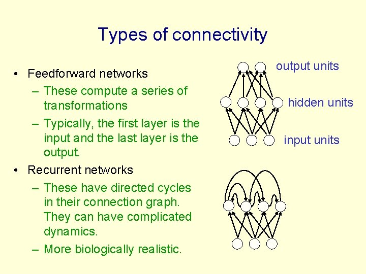 Types of connectivity • Feedforward networks – These compute a series of transformations –