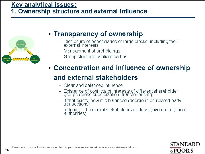 Key analytical issues: 1. Ownership structure and external influence • Transparency of ownership –