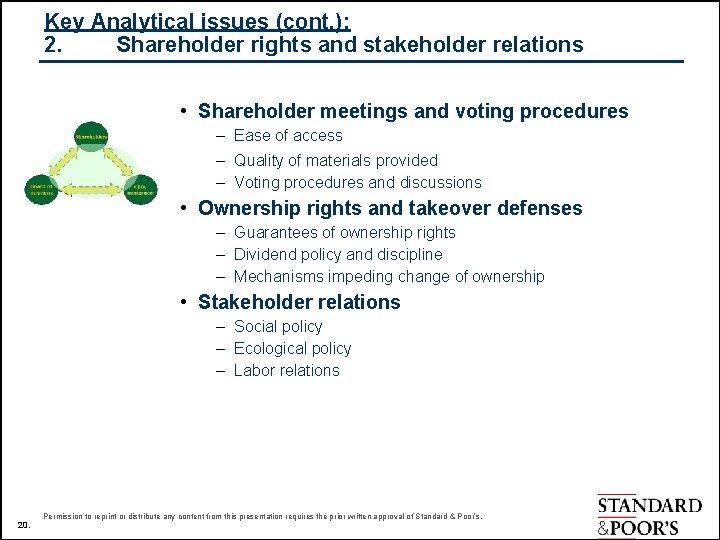 Key Analytical issues (cont. ): 2. Shareholder rights and stakeholder relations • Shareholder meetings