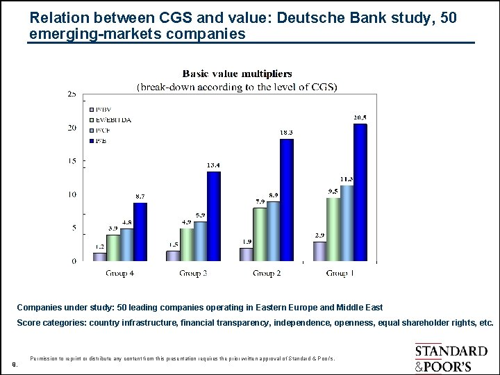 Relation between CGS and value: Deutsche Bank study, 50 emerging-markets companies Companies under study:
