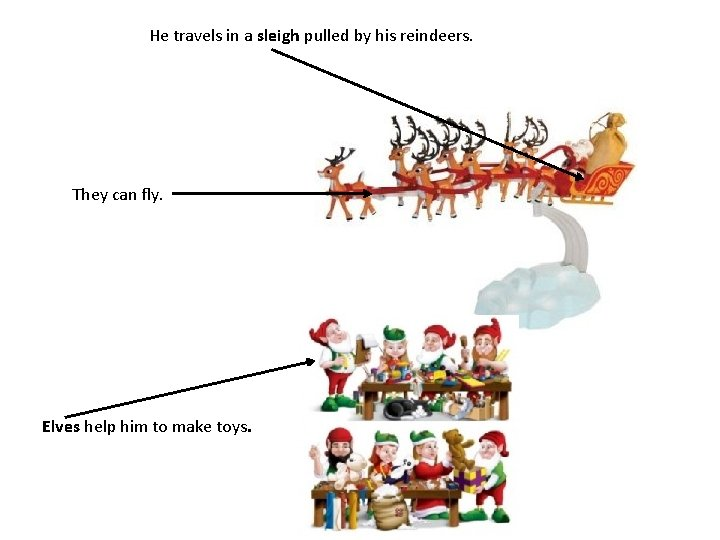 He travels in a sleigh pulled by his reindeers. They can fly. Elves help