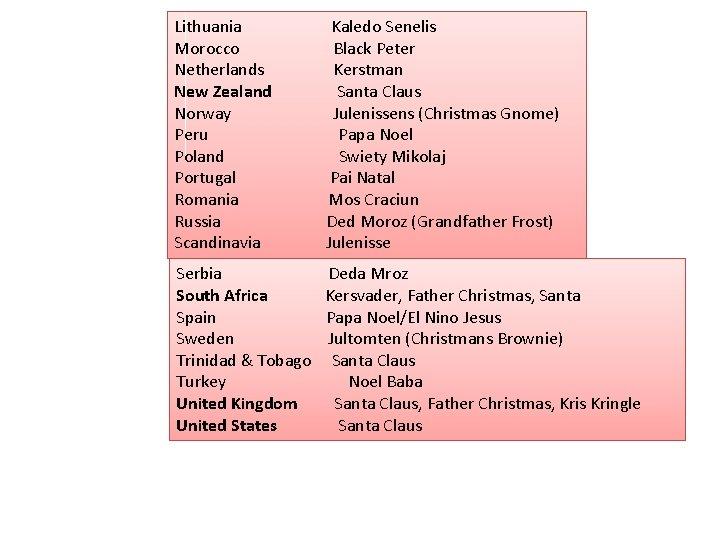Lithuania Kaledo Senelis Morocco Black Peter Netherlands Kerstman New Zealand Santa Claus Norway Julenissens