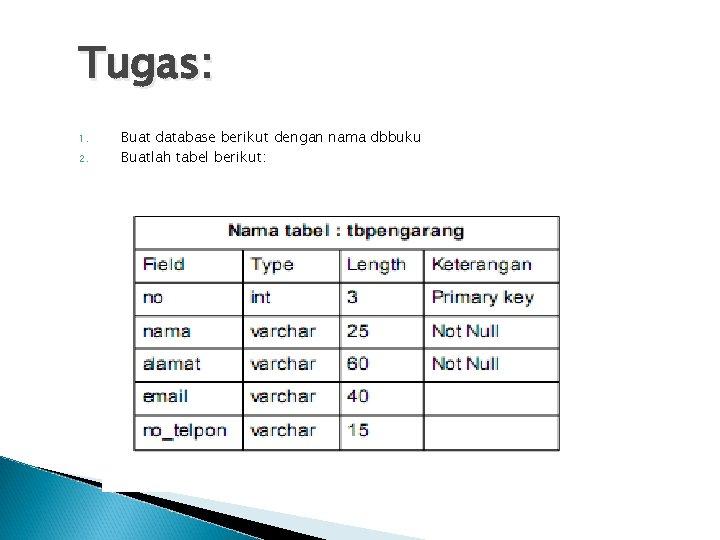 Tugas: 1. 2. Buat database berikut dengan nama dbbuku Buatlah tabel berikut: