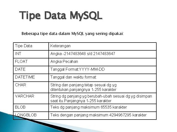 Tipe Data My. SQL Beberapa tipe data dalam My. SQL yang sering dipakai: Tipe