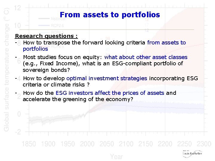 From assets to portfolios Research questions : - How to transpose the forward looking