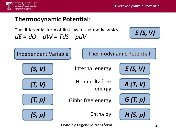 Thermodynamic Potential: The differential form of first law of thermodynamics d. E = d.