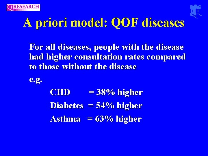 A priori model: QOF diseases For all diseases, people with the disease had higher