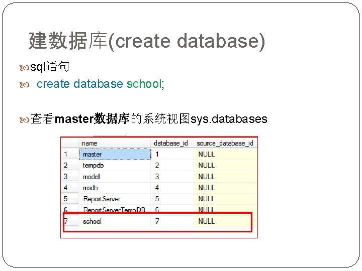 建数据库(create database) sql语句 create database school; 查看master数据库的系统视图sys. databases