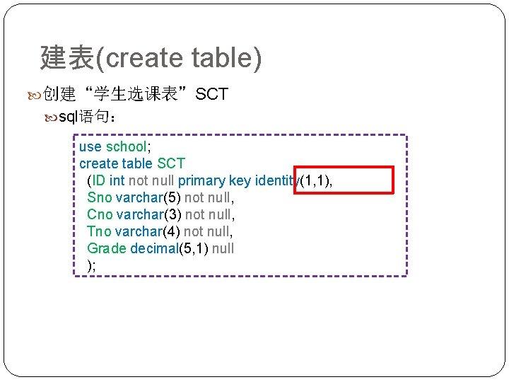 """建表(create table) 创建""""学生选课表""""SCT sql语句: use school; create table SCT (ID int not null primary"""