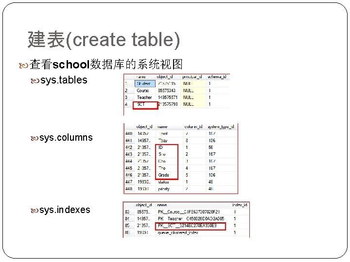 建表(create table) 查看school数据库的系统视图 sys. tables sys. columns sys. indexes