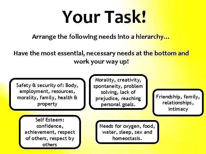Your Task! Arrange the following needs into a hierarchy… Have the most essential, necessary